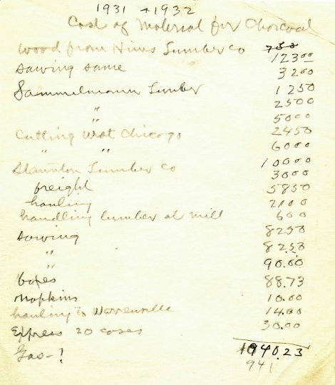 handwritten charcoal costs 1931 1932 enhanced copy
